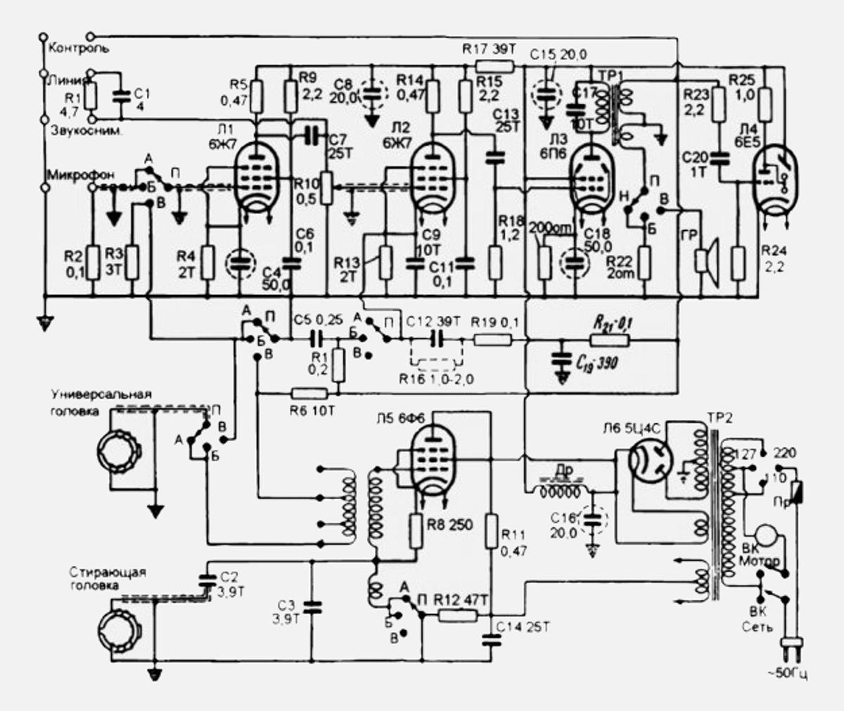 Катушечные магнитофоны или бобинники cccp